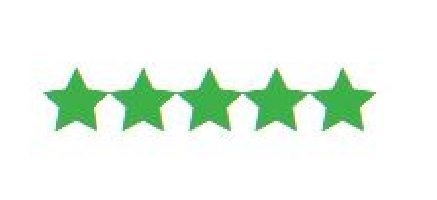 Product Reviews Stars